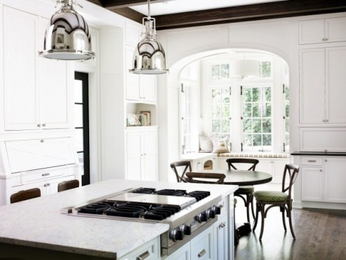 Popular Kitchen Materials